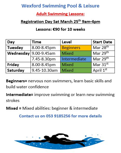 adult lessons april 2017