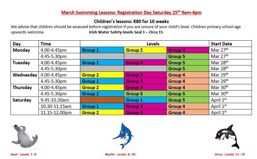 updated april kids swim lessons 2017
